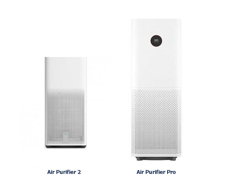 Oczyszczacze powietrza XIAOMI: Air Purifier 2 i Air Purifier Pro