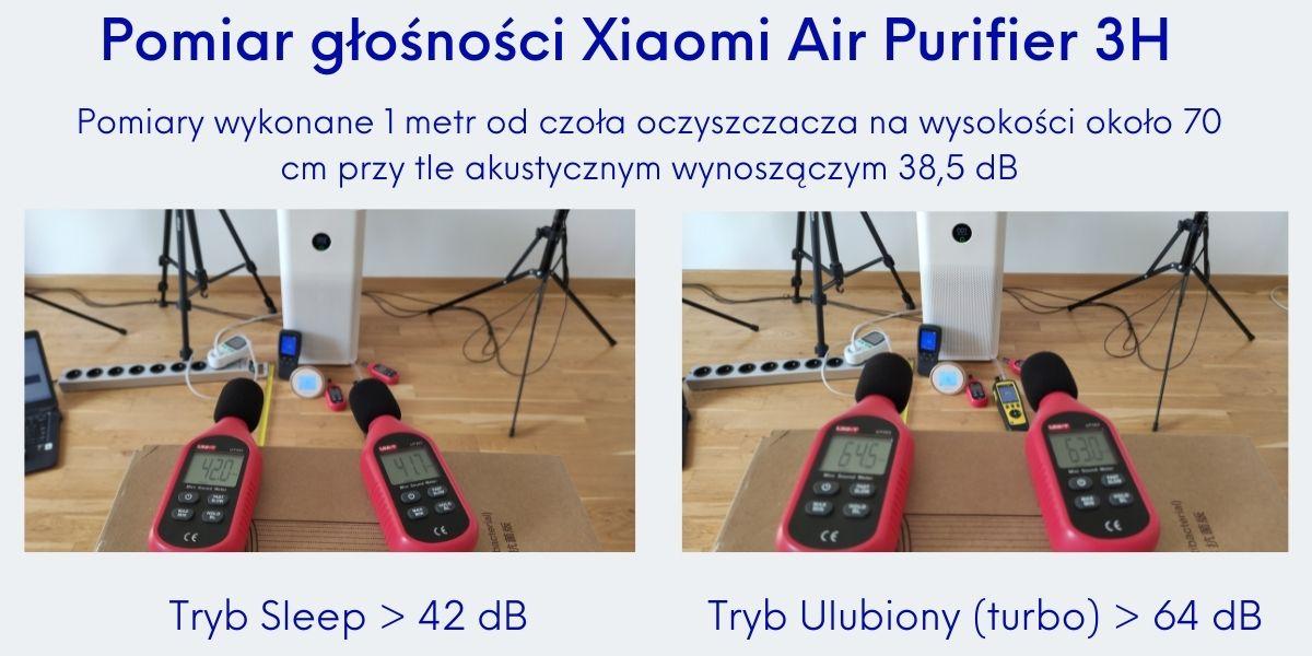 Pomiar głośności dla Xiaomi AP 3H tryb sleep i turbo