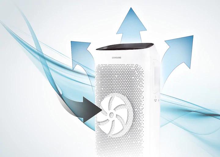 Cyrkulacja powietrza w oczyszczaczu powietrza Samsung AX60