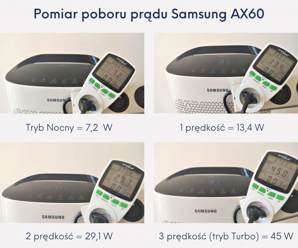 Pobór prądu Samsung AX60 recenzja