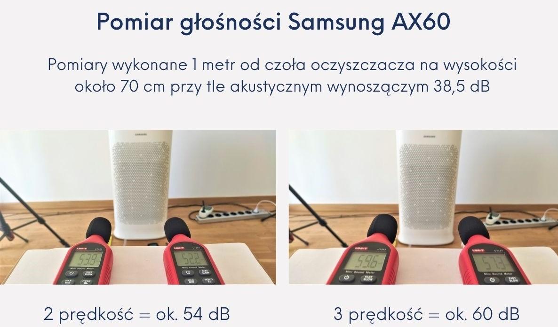 Samsung AX60 pomiar głośności recenzja