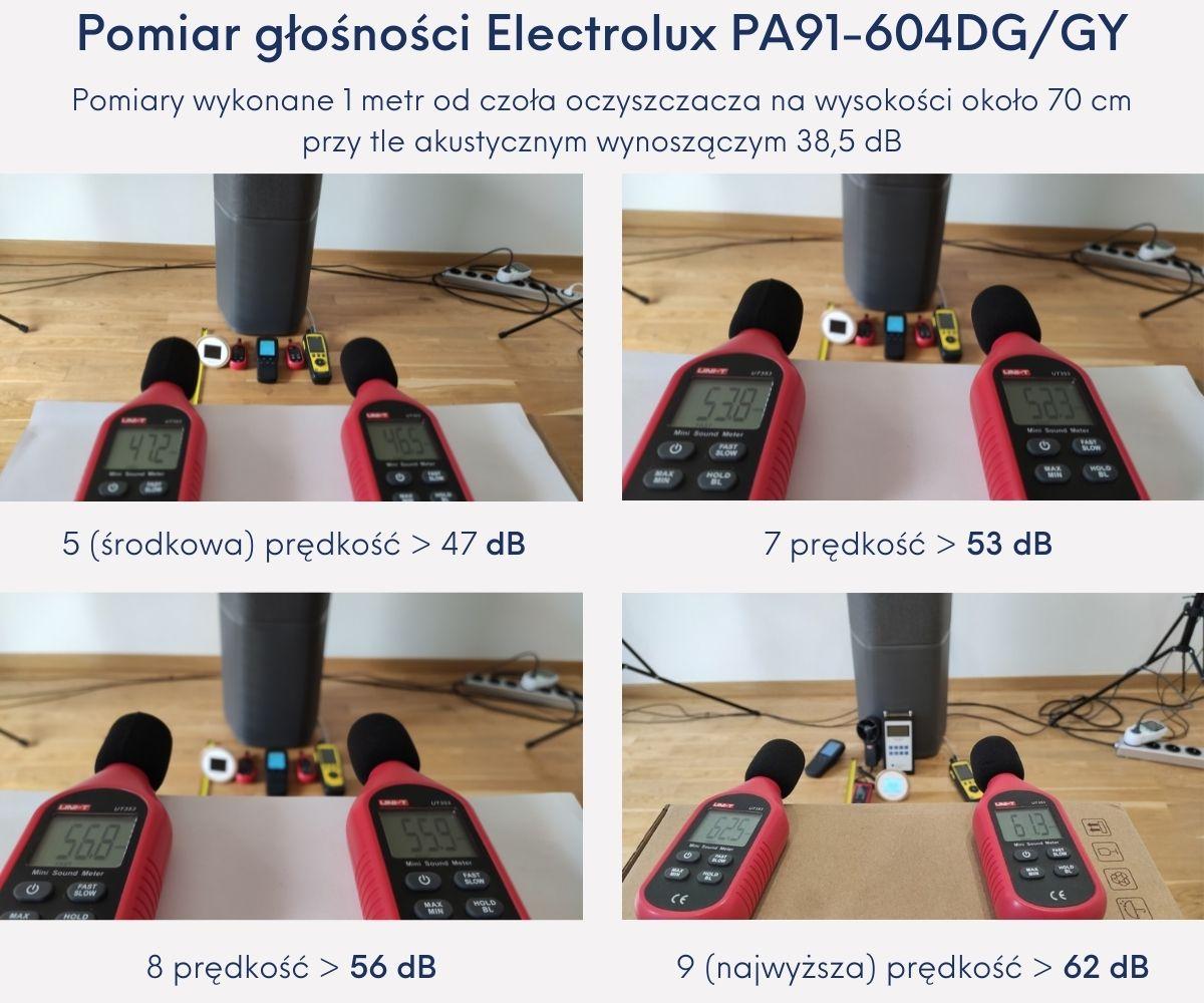 Pomiar głośności Electrolux PA91-604DG