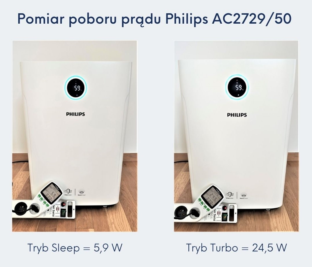 Pobór prądu Philips AC2729/50 recenzja