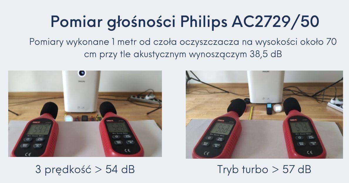 Philips AC2729/50 pomiar głośności recenzja