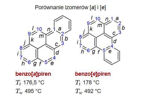 różnica w budowie benzo(a)pirenu i benzo(e)pirenu