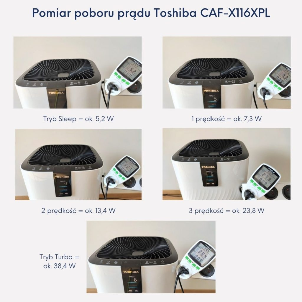 Toshiba CAF-X116XPL-pobor-prądu-recenzja