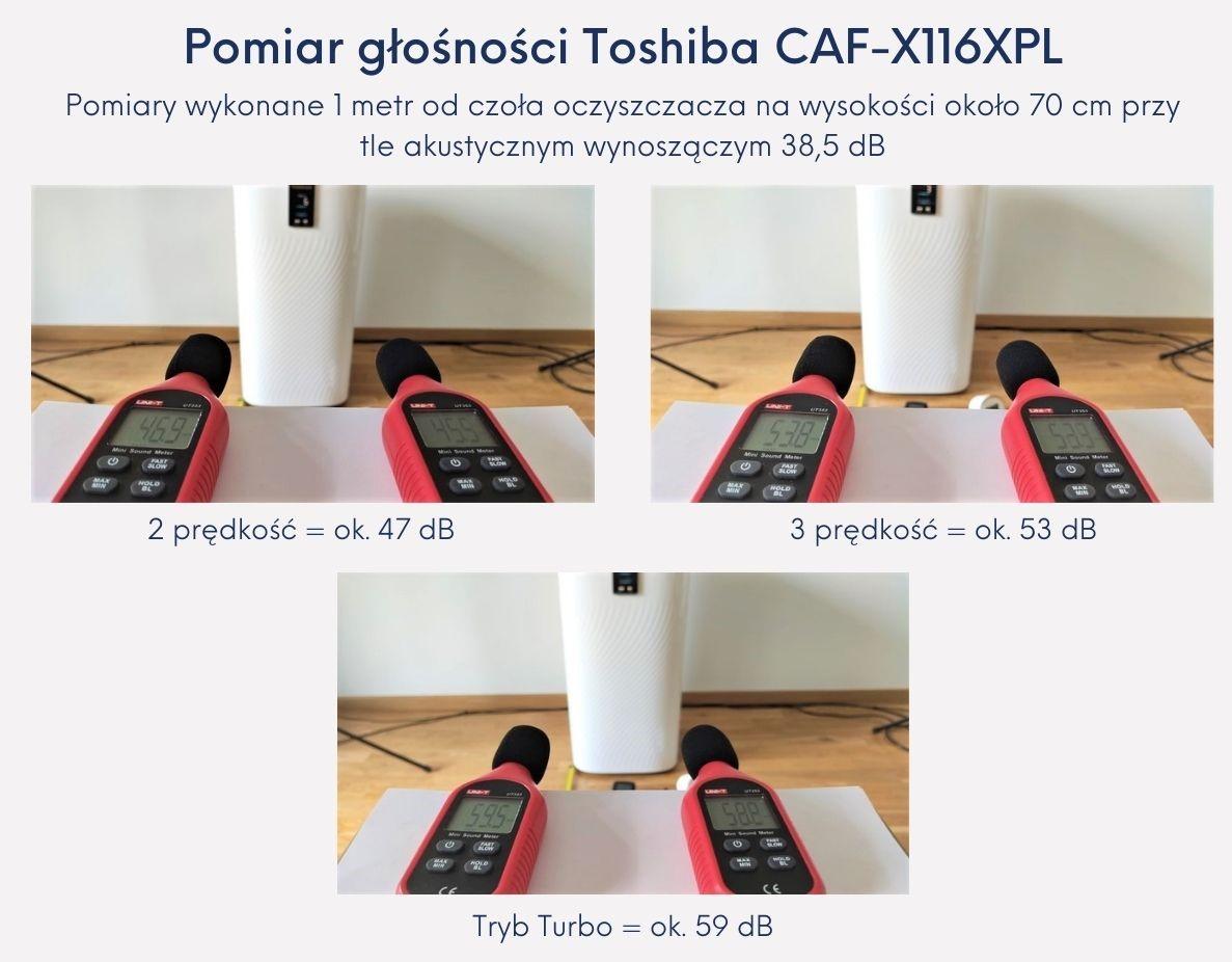 Toshiba CAF-X116XPL pomiar głośności recenzja