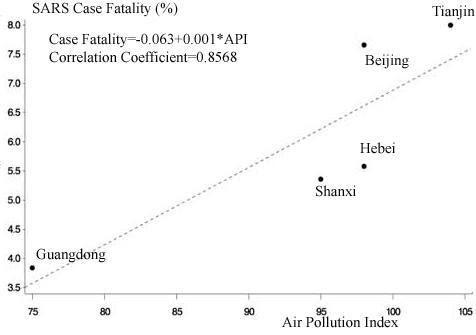 Porównanie-śmiertelności-w-różnych-regionach-Chin