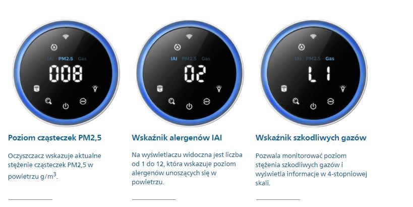 Wskaźniki czystości powietrza w oczyszczaczach Philips Dual Scan