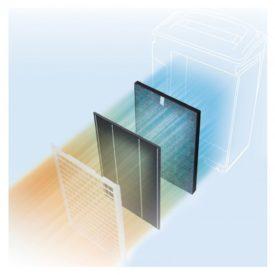 filtry w oczyszczaczu powietrza kc-a40euw