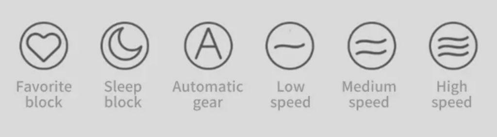 Xiaomi AP Pro H oznaczenie trybów pracy