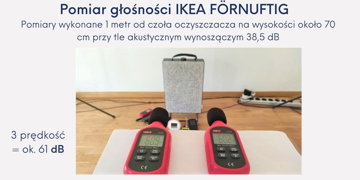 Pomiary głośności IKEA Fornuftig