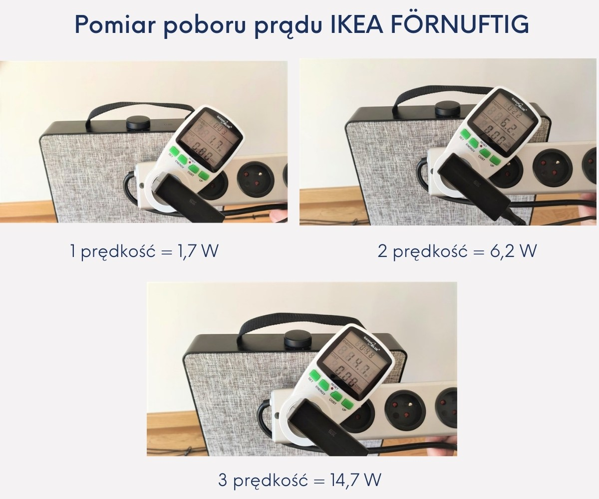 Recenzja oczyszcacza powietrza Ikea Fornuftig pobór prądu