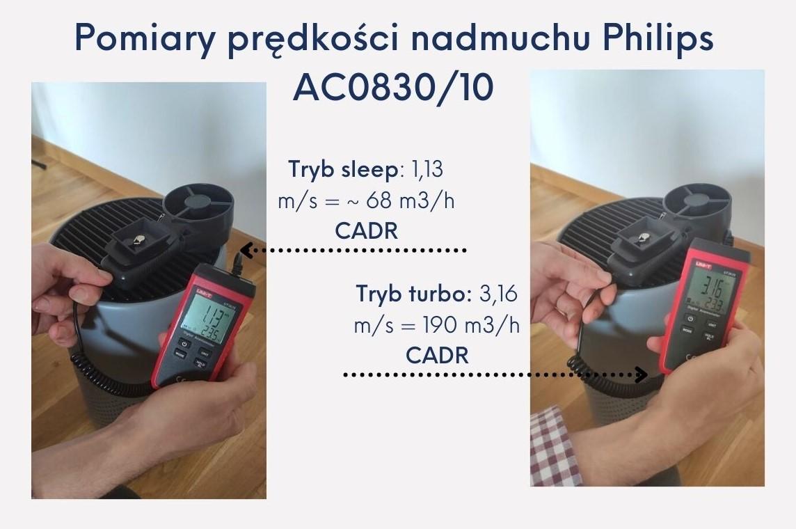 Philips AC0830 szacowanie CADRu