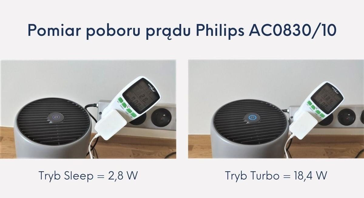 Philips AC0830 pobór mocy recenzja