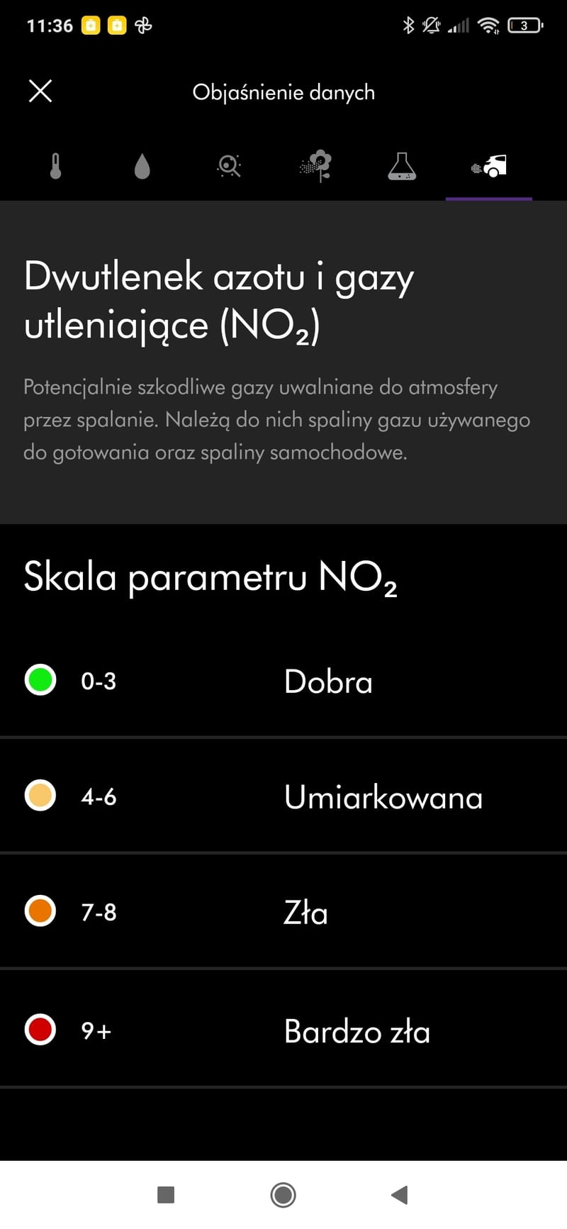Dyson Humidify+Cool czujnik NO2 recenzja Ranking Oczyszczaczy
