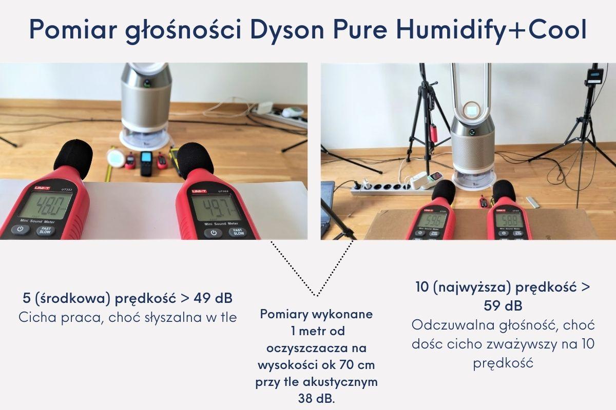 Dyson Pure Humidify+Cool pomiary głośności recenzja Ranking Oczyszczaczy