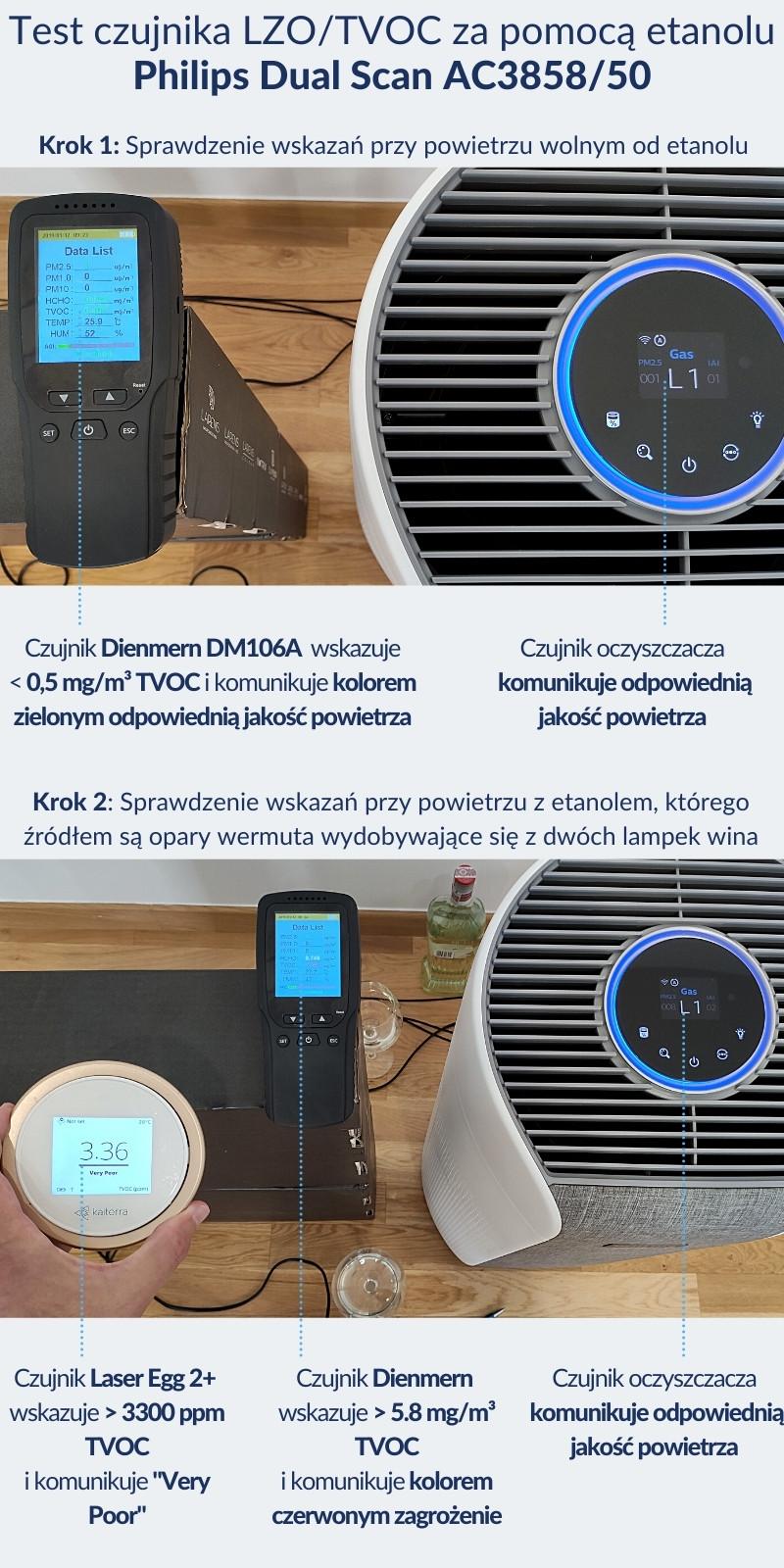 Test czujnika LZO Philips Dual Scan AC3858/50