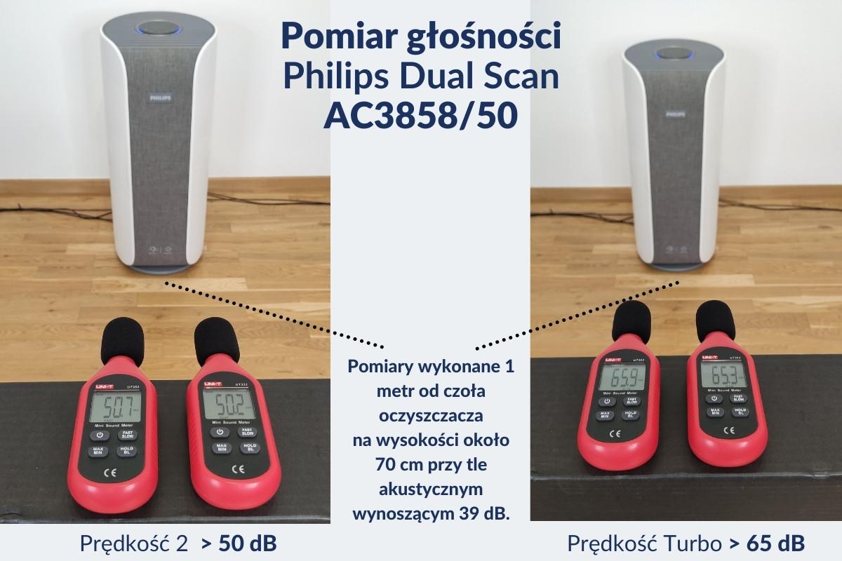 Pomiar glośności dla Philips Dual Scan AC3858