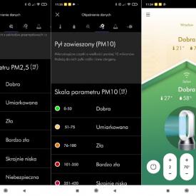 Wyjaśnienie interpretacji poziomów zanieczyszczeń Dyson Link aplikacja